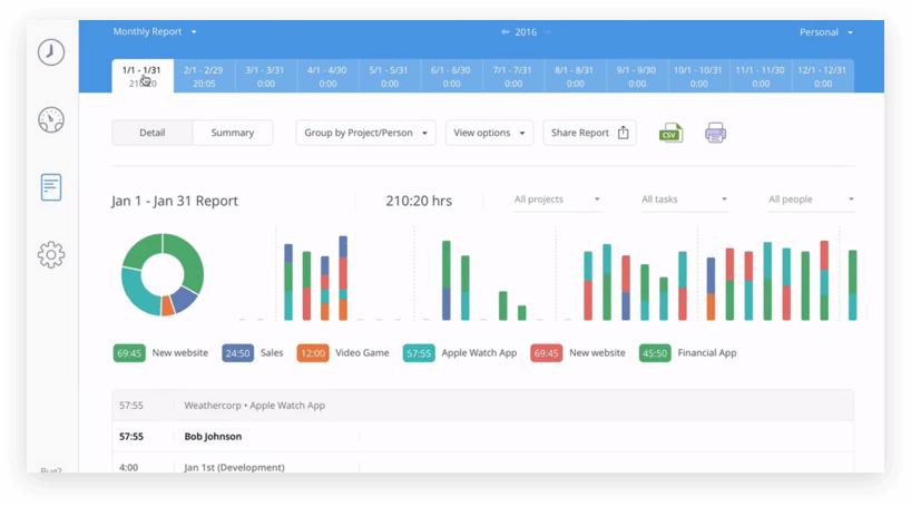 Best Productivity Time Tracking Apps In 2020 Desktime