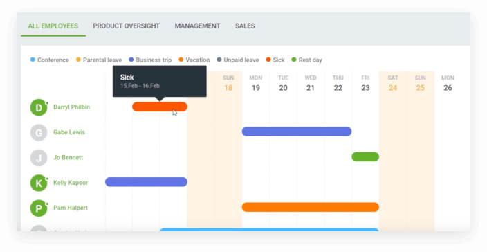 a full list of employee time tracking app features desktime
