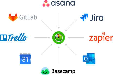 Integrate DeskTime with other project management tools – Asana, JIRA, and more!