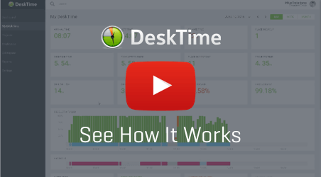 automatic business time tracking software desktime