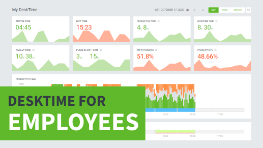 Employee productivity and time tracking for companies