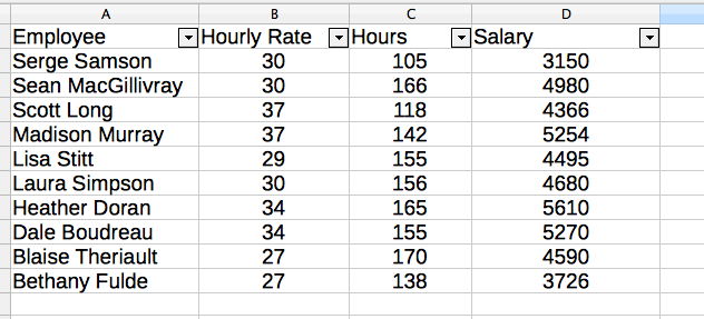 Employee salaries based on worked hours and hourly rates