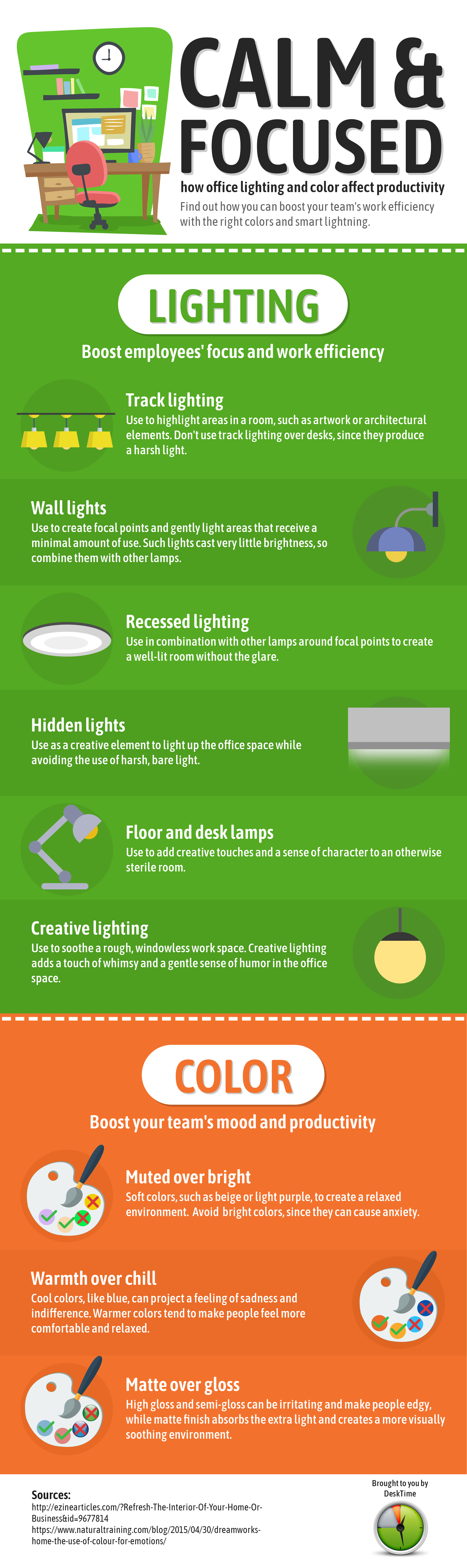 how lightning affects productivity