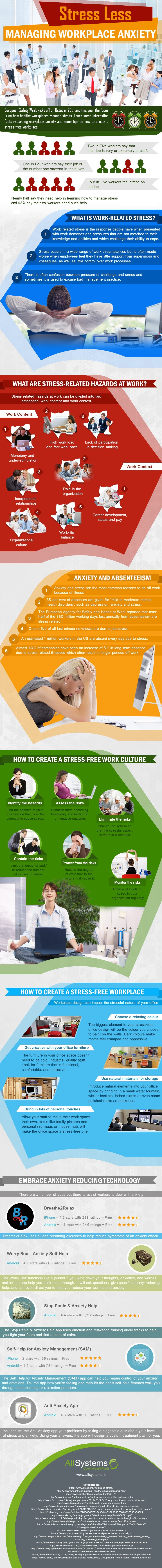 All_systems_-_IG_Sept-_Stress_in_the_Workplace (1)