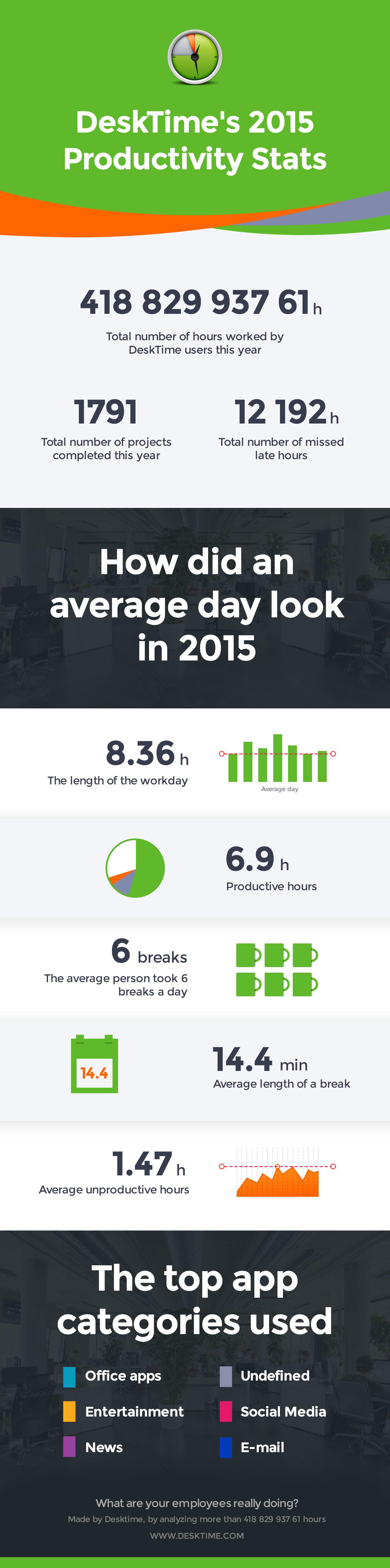desktime-info-2015-1