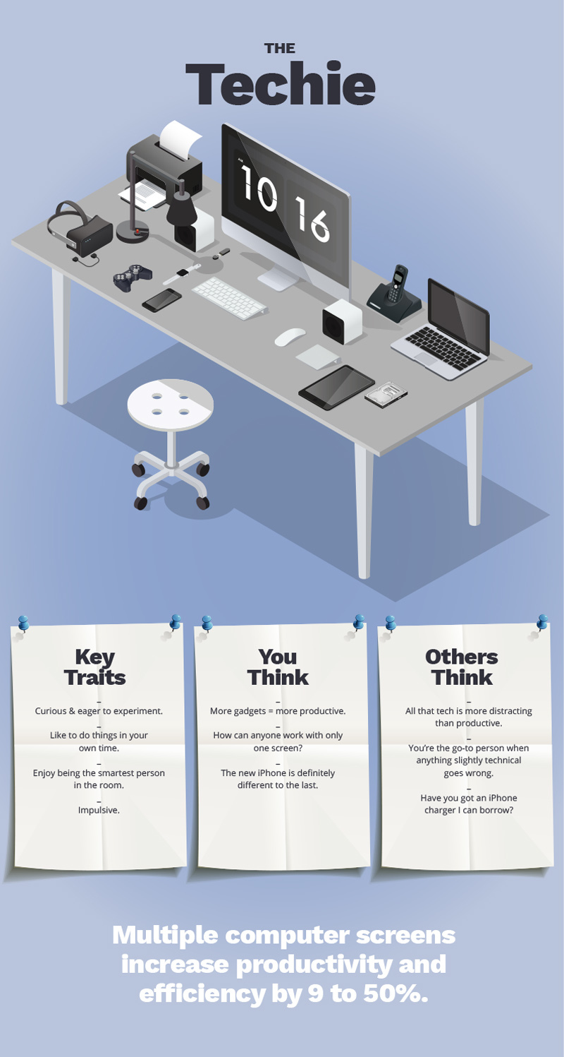 Discussion on this topic: What Your Desk Says About You, what-your-desk-says-about-you/