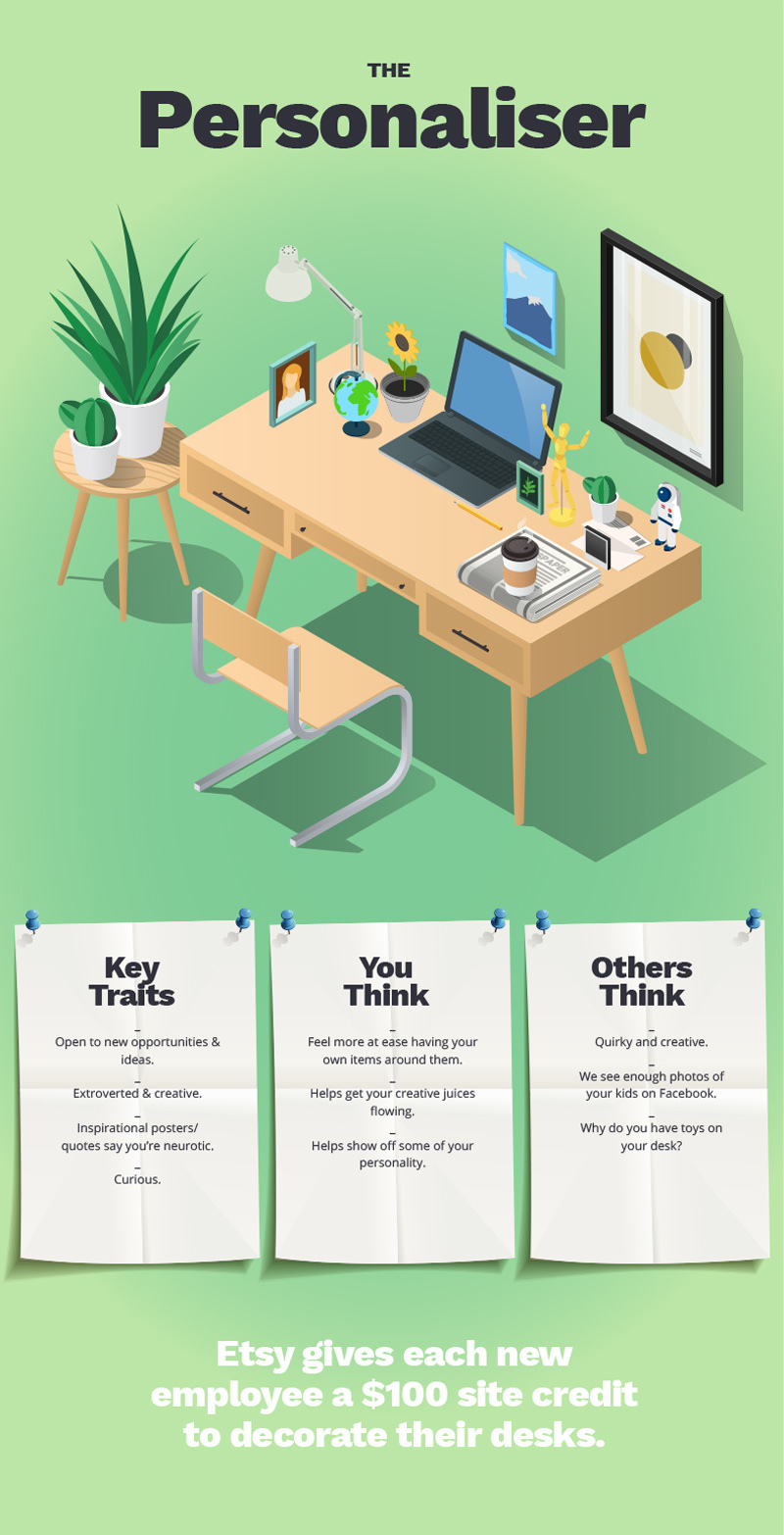 What does your office desk say about you? | DeskTime Insights