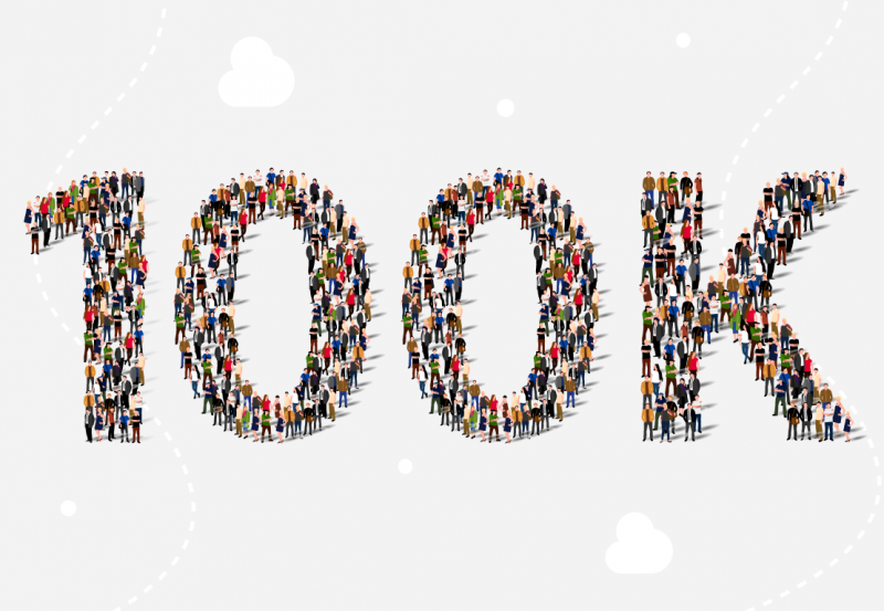 From 0 to 100,000 users: DeskTime's 6 years in review