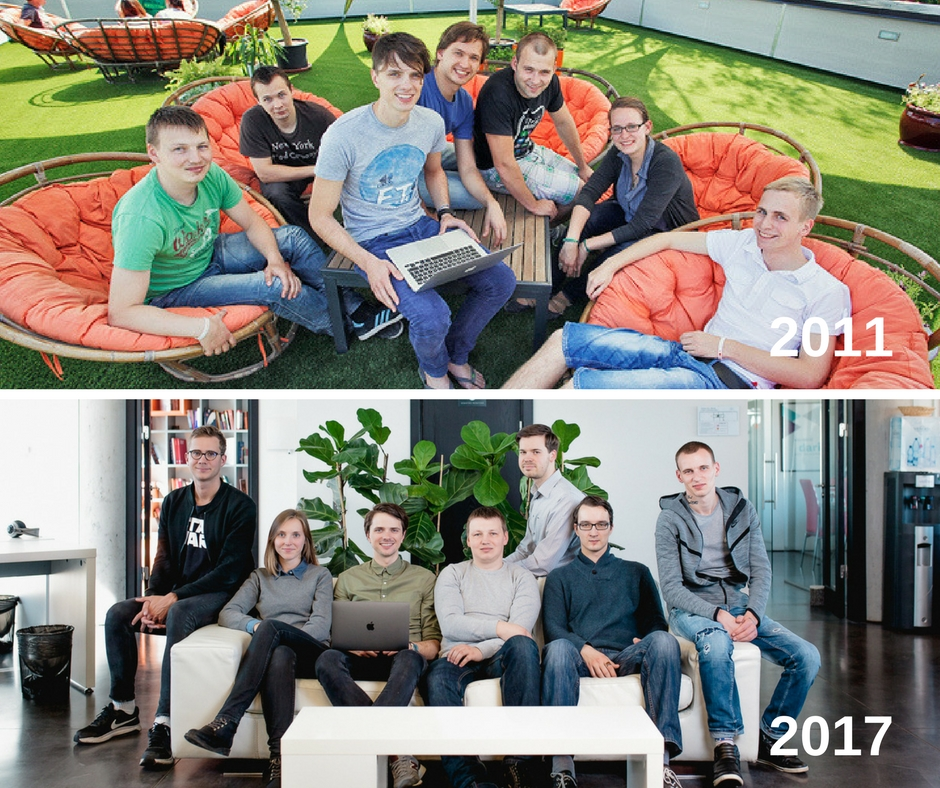 The DeskTime team then and now