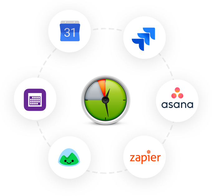 time tracking integrations