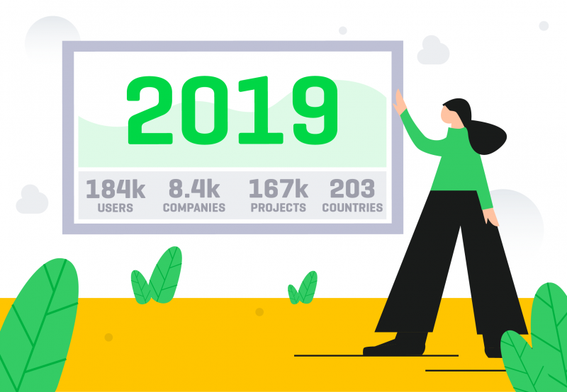 DeskTime's year in review: the key highlights from 2019