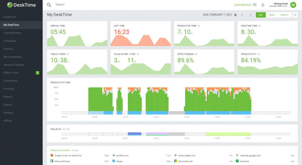 DeskTime — productivity tracking & time management tool